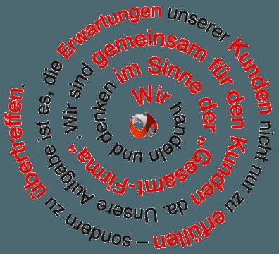 bewegLICH_Leitbild_Worte